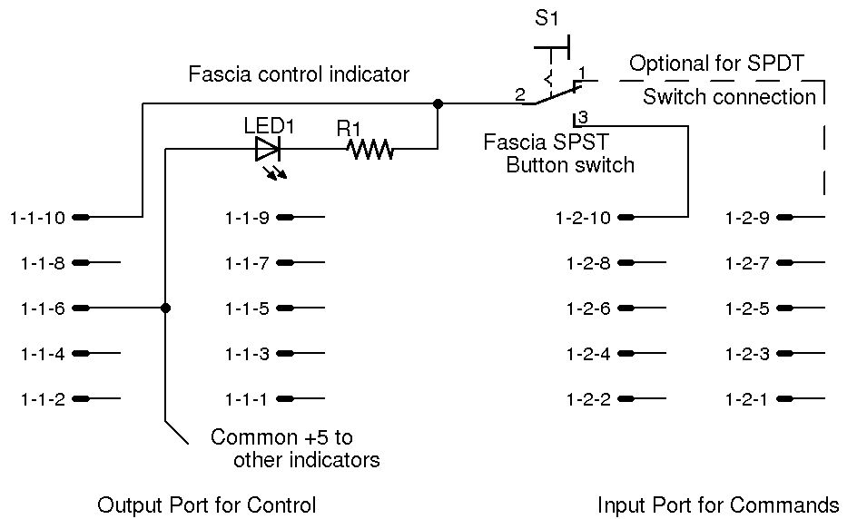 Fascia Button Control